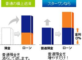 graph1_yokin.jpg